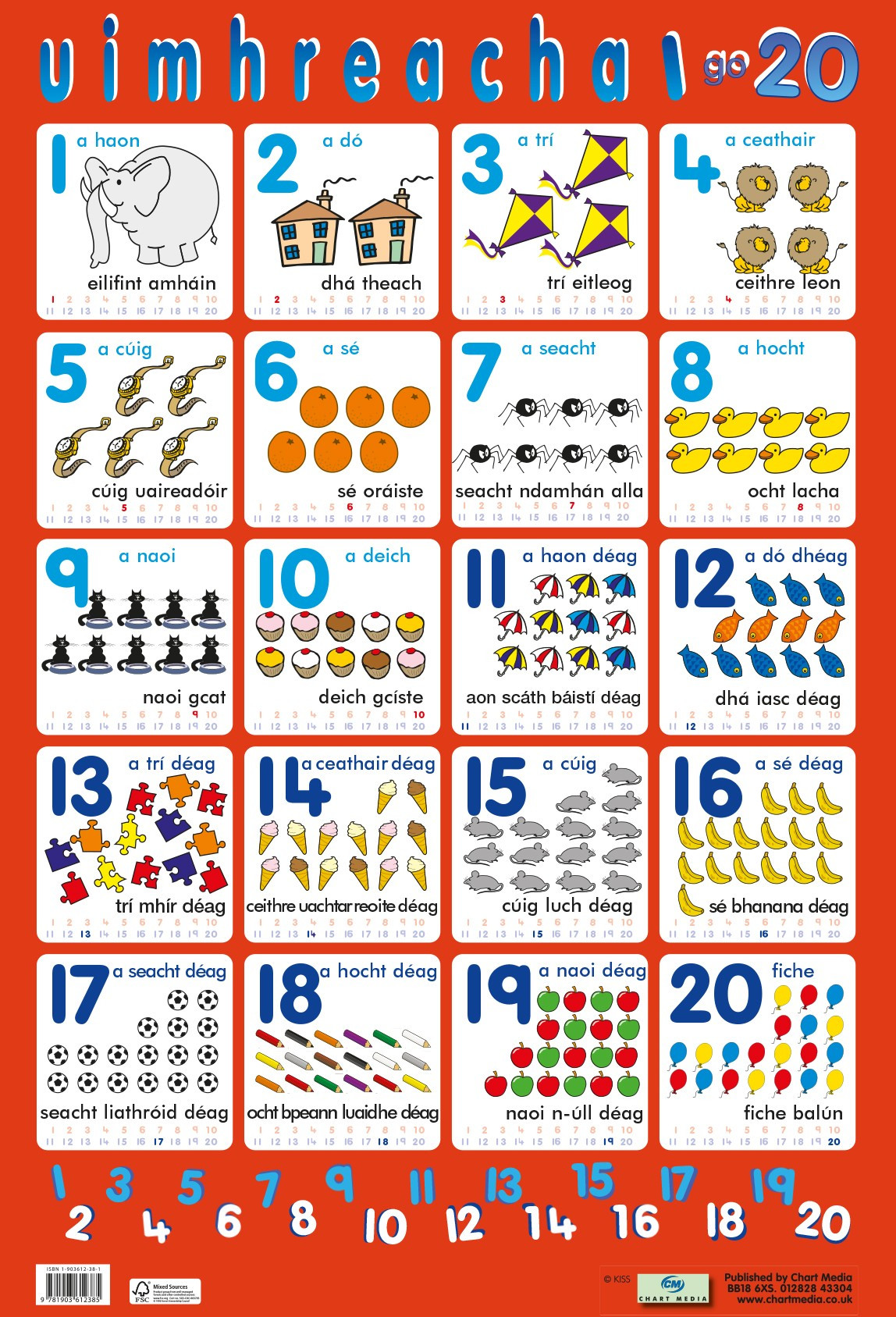 posters uk irish numbers 1 20 wholesale wall posters